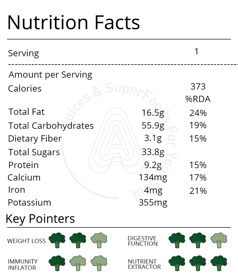 Strawberry Chia Mylk Nutrition Info